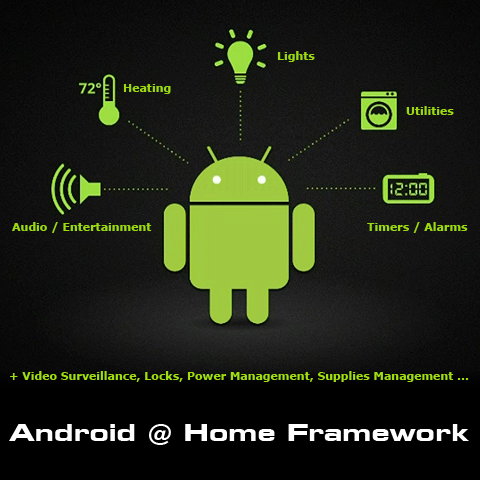 Google looks to bring Home Automation to the masses with its Android@Home Framework